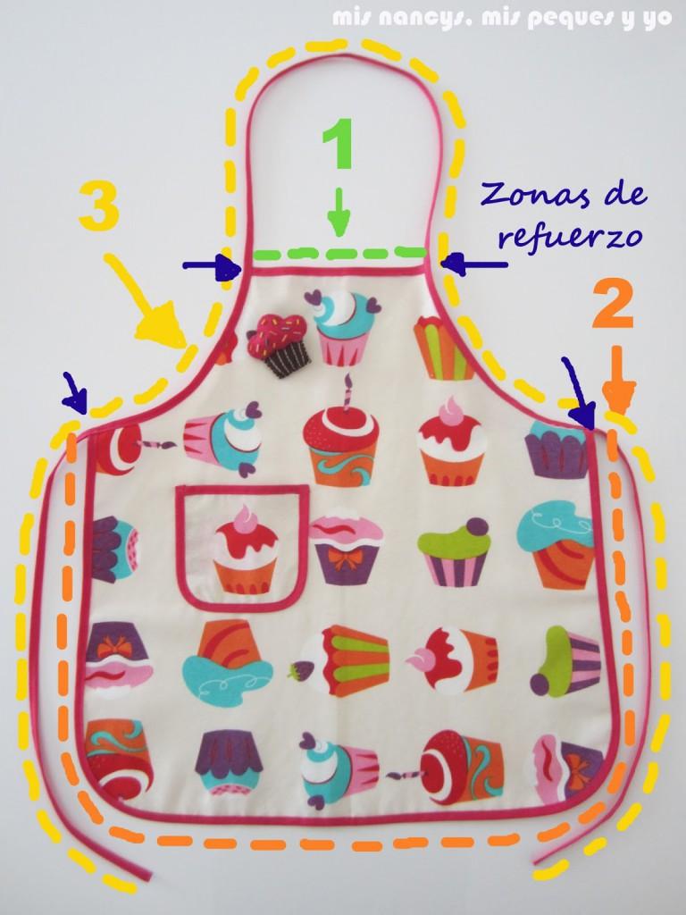 mis nancys, mis peques y yo, delantal con cupcakes para niñas, proceso de costura